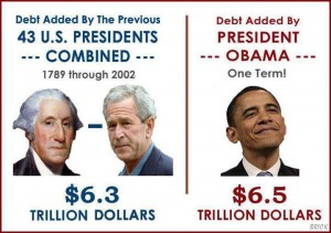 President Obama's Crushing Debt